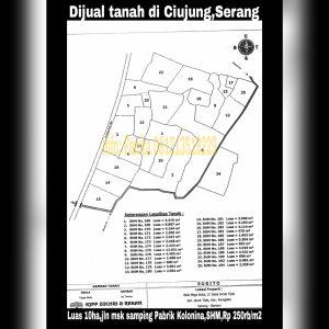 Dijual tanah di Ciujung Serang Banten